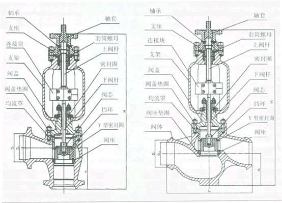 t968y罗托克电动调节阀