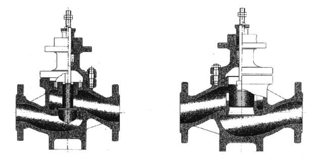 3610l 系列智能型直行程电子式执行器和 jp 型低流阻直通单座阀 组成.图片